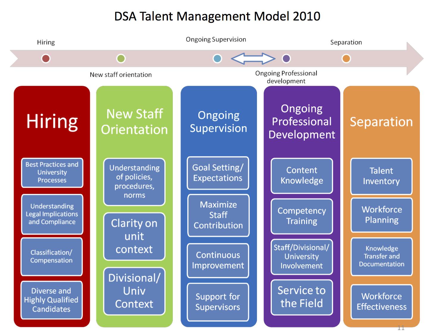 management models 5'10 bust: 36d waist: 285 hip: 43 das model management - chicago + miami true model management ny.